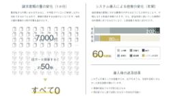 スライドサンプル【営業資料】